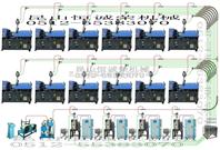 宁波中央供料系统规划宁波中央供料系统价格